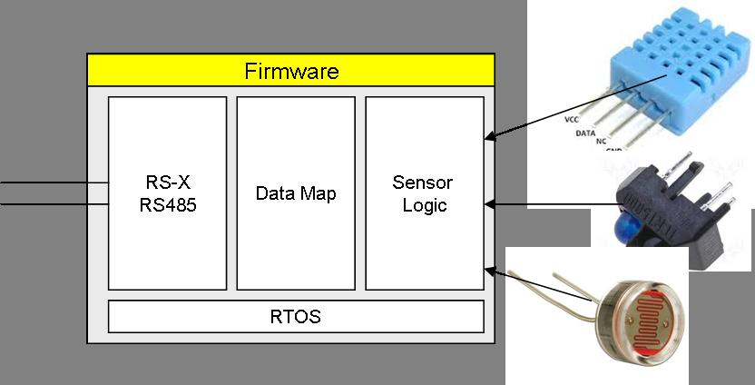 mini-sensor-sw-2