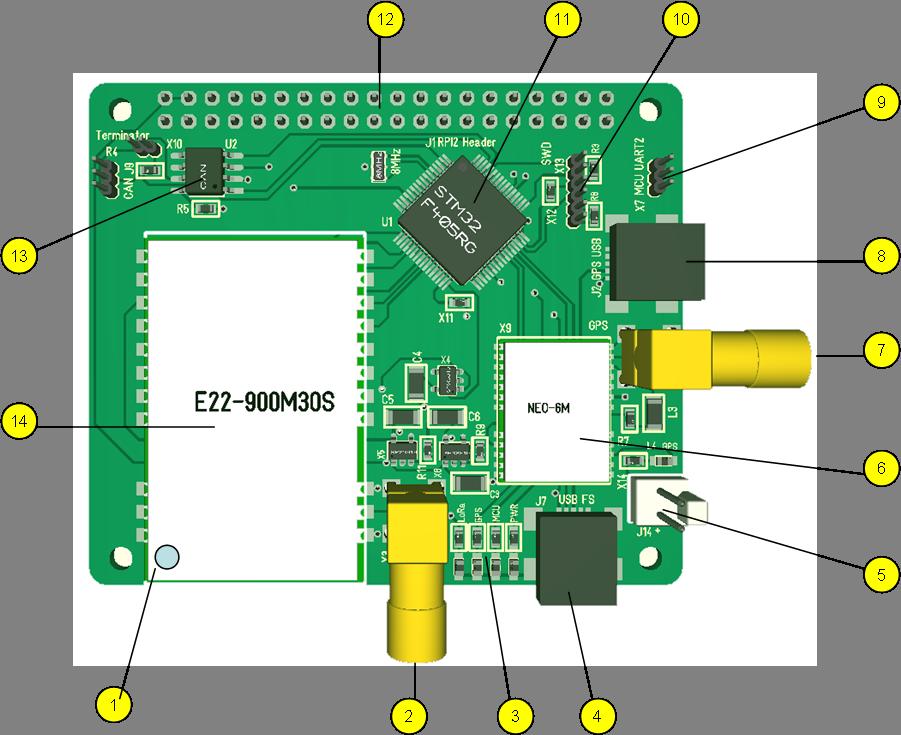 LoRa/GPS Hat Annotated – BasicPI